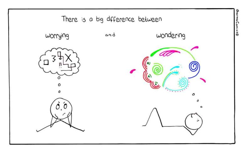 """Illustrated cartoon: """"There is a big difference between Worrying and Wondering"""""""