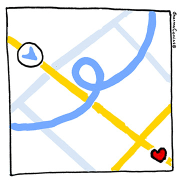 Illustration: navigating with GPS